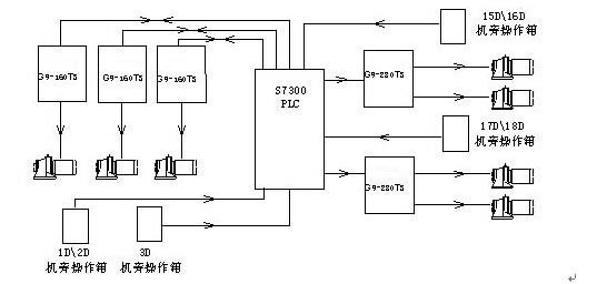 制动电阻和制动单元在水处理系统中的技术